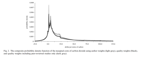 carbon_cost_2